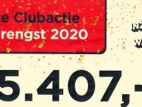 Geweldig resultaat Grote Clubactie 2020!!!!